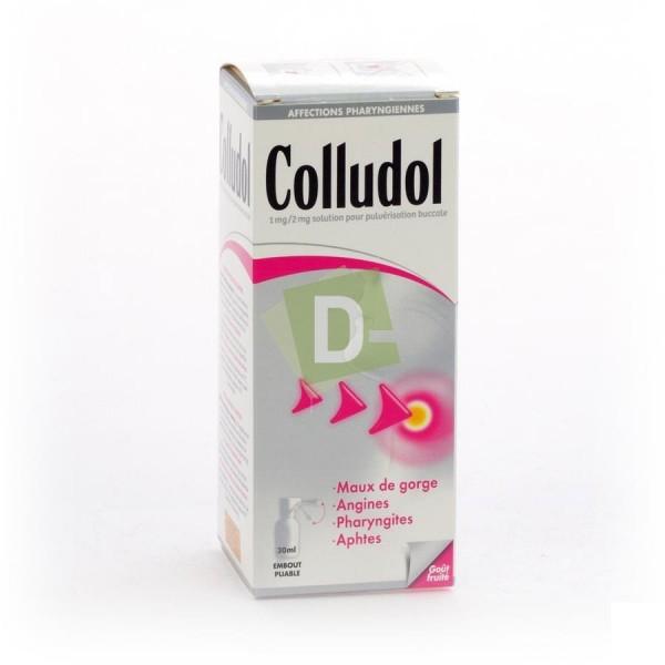 Colludol Spray 30 ml: Against sore throat